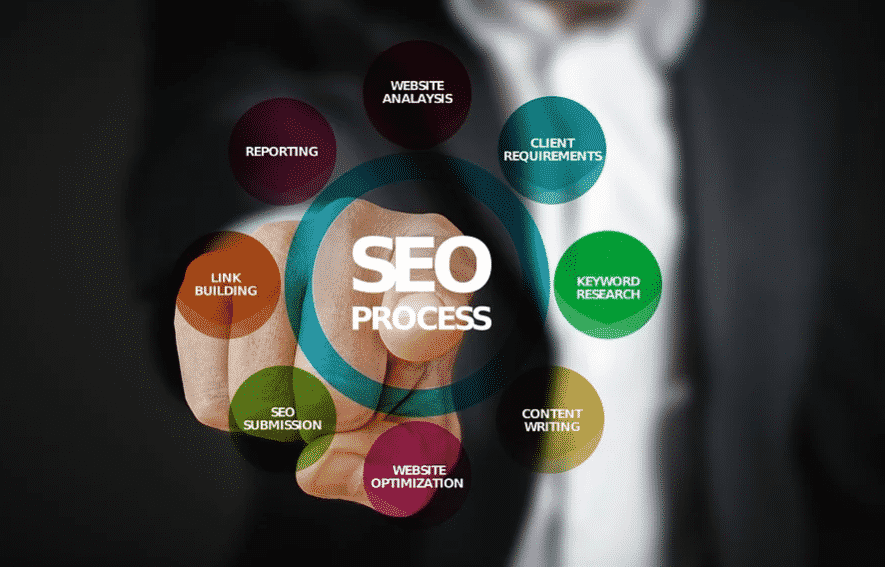 How SEO Marketing Companies Change Business for Good
